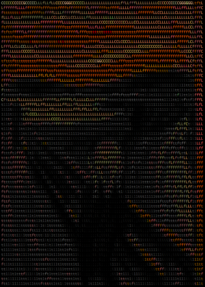 The Scream Edvard Munch ASCII