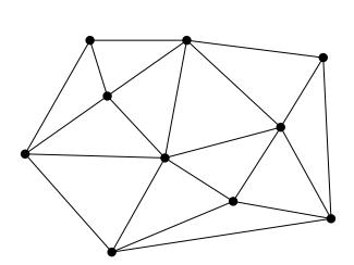 point set triangulation
